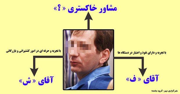 لیست افراد متهم در پرونده بابک زنجانی که تا کنون از جانب مقامات درز کرده است